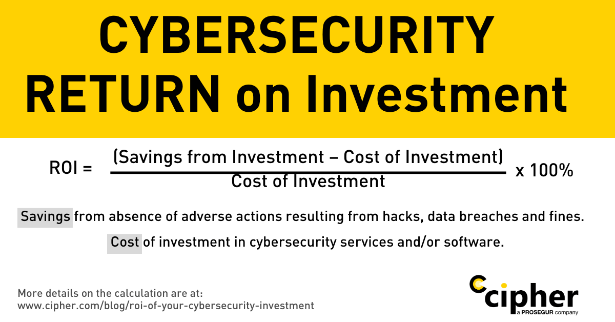 ROI of Cybersecurity